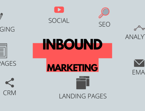 Inbound Marketing & Lead Generation For B2B Companies [Guide]